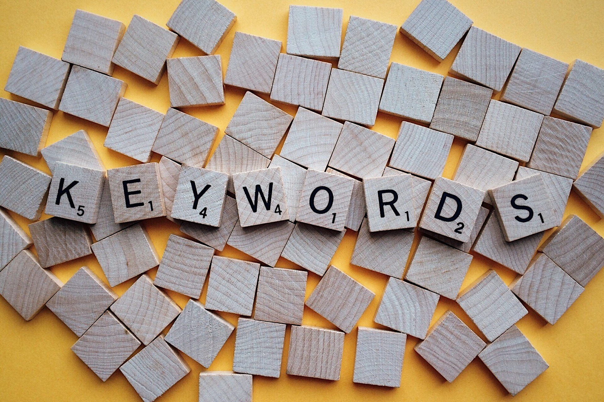 LSI Keywords & Word2Vec